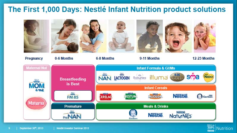marketing concept nestle Societal marketing concept: the societal marketing concept is an enlightened marketing concept that holds that a company should make good marketing decisions by considering consumer's wants, company's requirements, and society's long-term interests it is closely linked.